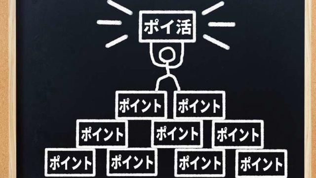 ポイ活の説明図